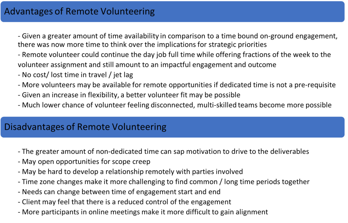 A chart that describes the pros and cons of virtual volunteering