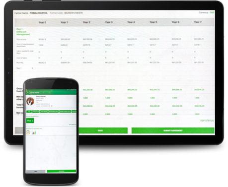 Grameen Tablet Phone